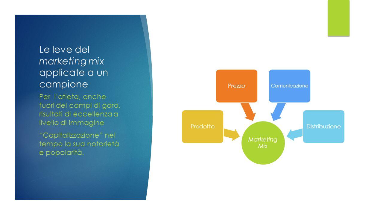 Le leve del marketing mix applicate a un campione Marketing Mix ProdottoPrezzo Comunicazione Distribuzione Per l'atleta, anche fuori dei campi di gara