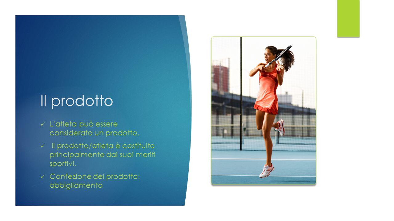 Il prodotto L'atleta può essere considerato un prodotto. Il prodotto/atleta è costituito principalmente dai suoi meriti sportivi. Confezione del prodo