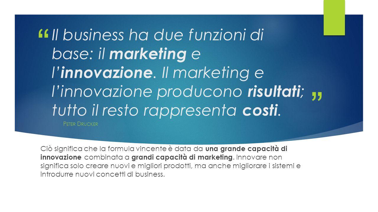 """"""" """" Il business ha due funzioni di base: il marketing e l' innovazione. Il marketing e l'innovazione producono risultati ; tutto il resto rappresenta"""