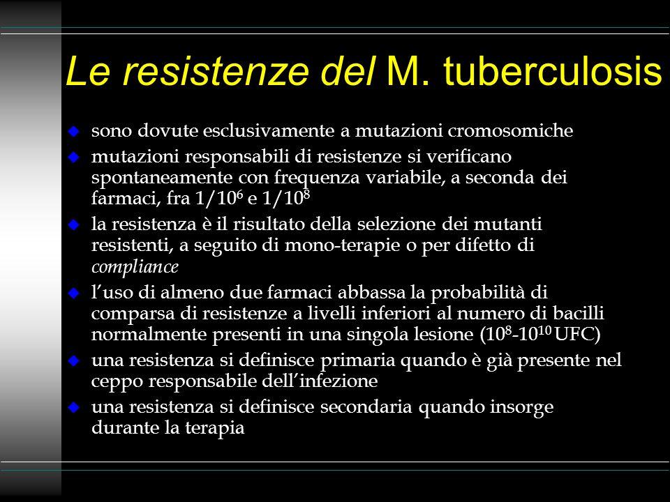 I farmaci antitubercolari u ISONIAZIDE: battericida; attiva sui batteri in rapida moltiplicazione; probabilmente inibisce la sintesi degli ac.