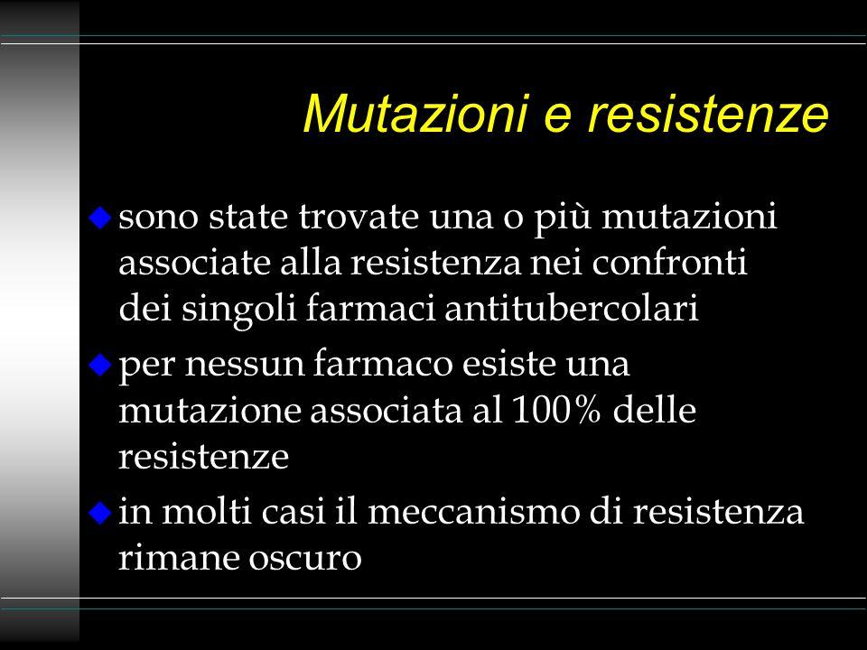 Le resistenze del M.