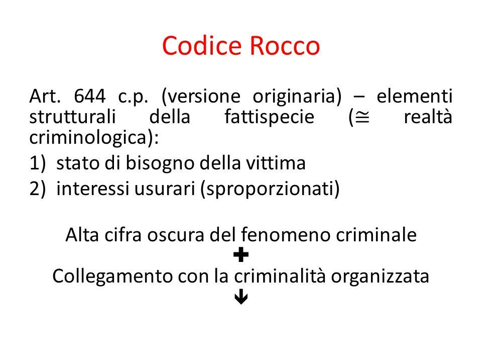 Codice Rocco Art. 644 c.p. (versione originaria) – elementi strutturali della fattispecie ( ≅ realtà criminologica): 1)stato di bisogno della vittima