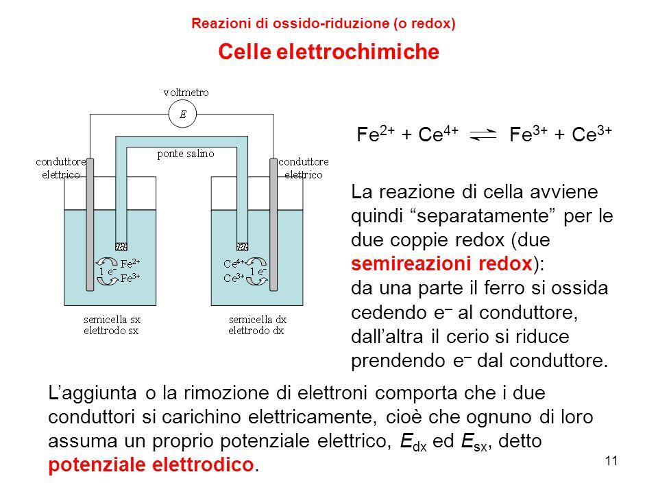 """11 Reazioni di ossido-riduzione (o redox) Celle elettrochimiche Fe 2+ + Ce 4+ Fe 3+ + Ce 3+ La reazione di cella avviene quindi """"separatamente"""" per le"""