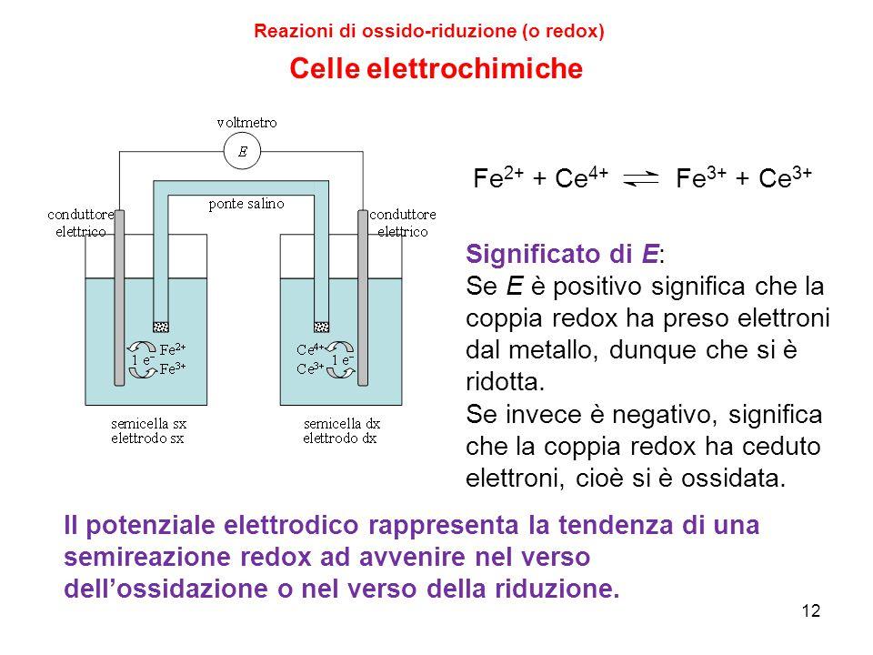 12 Reazioni di ossido-riduzione (o redox) Celle elettrochimiche Fe 2+ + Ce 4+ Fe 3+ + Ce 3+ Significato di E: Se E è positivo significa che la coppia