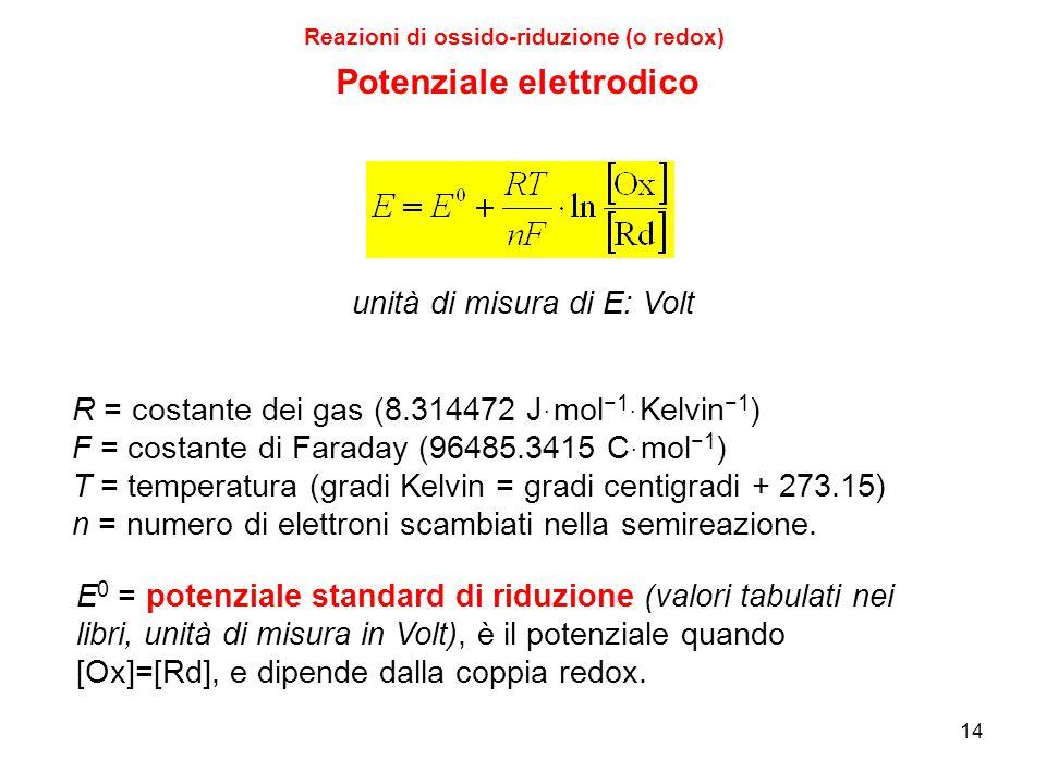 14 Reazioni di ossido-riduzione (o redox) R = costante dei gas (8.314472 Jּmol −1 ּKelvin −1 ) F = costante di Faraday (96485.3415 Cּmol −1 ) T = temp