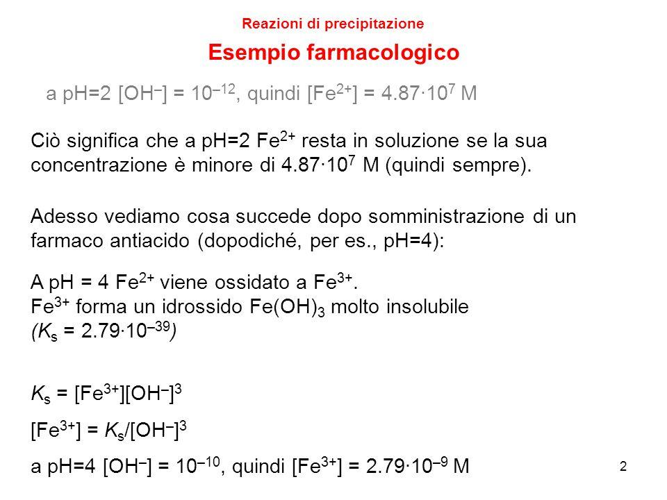 2 Reazioni di precipitazione Esempio farmacologico a pH=2 [OH – ] = 10 –12, quindi [Fe 2+ ] = 4.87·10 7 M Ciò significa che a pH=2 Fe 2+ resta in solu