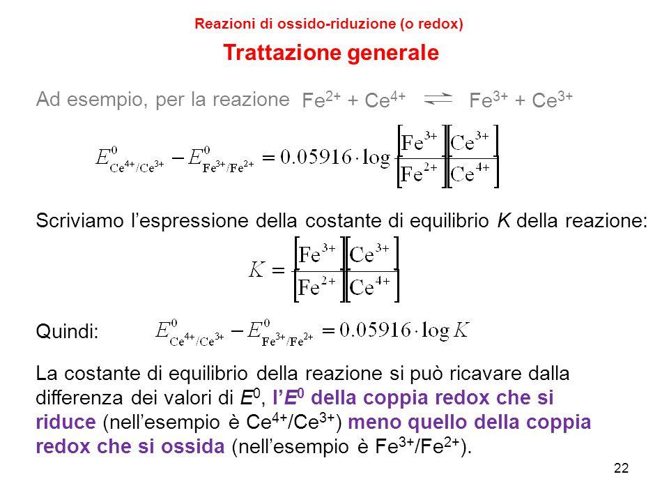 22 Reazioni di ossido-riduzione (o redox) Trattazione generale Fe 2+ + Ce 4+ Fe 3+ + Ce 3+ Ad esempio, per la reazione Scriviamo l'espressione della c