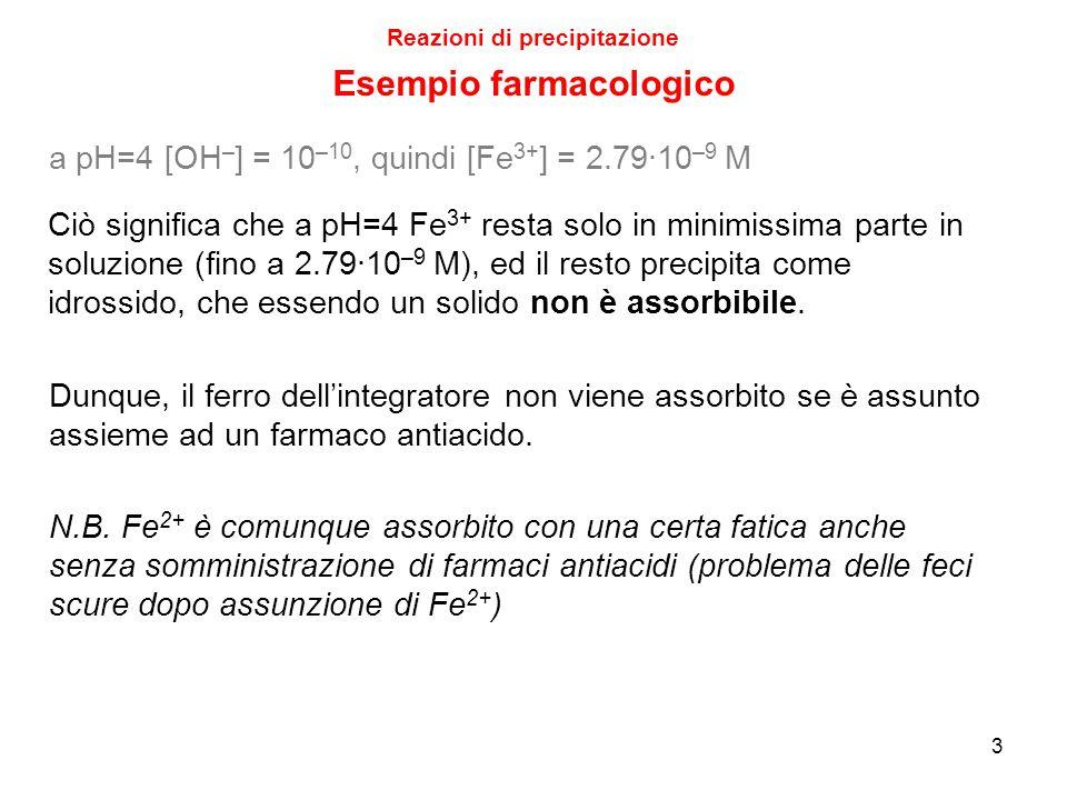 3 Reazioni di precipitazione Esempio farmacologico Ciò significa che a pH=4 Fe 3+ resta solo in minimissima parte in soluzione (fino a 2.79·10 –9 M),