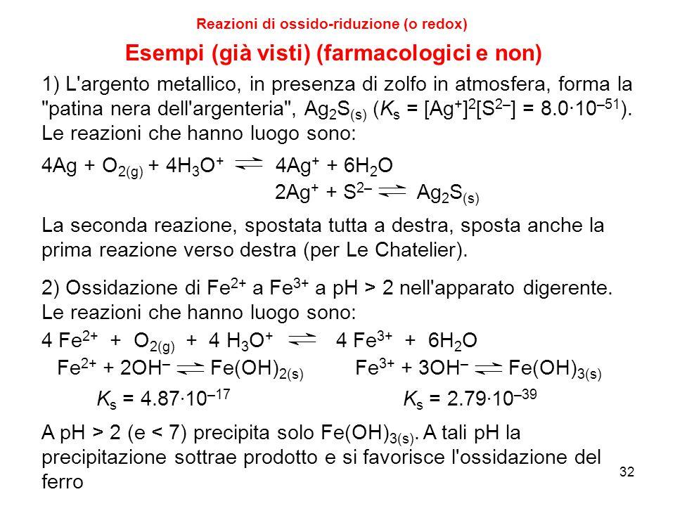 32 Reazioni di ossido-riduzione (o redox) 1) L'argento metallico, in presenza di zolfo in atmosfera, forma la