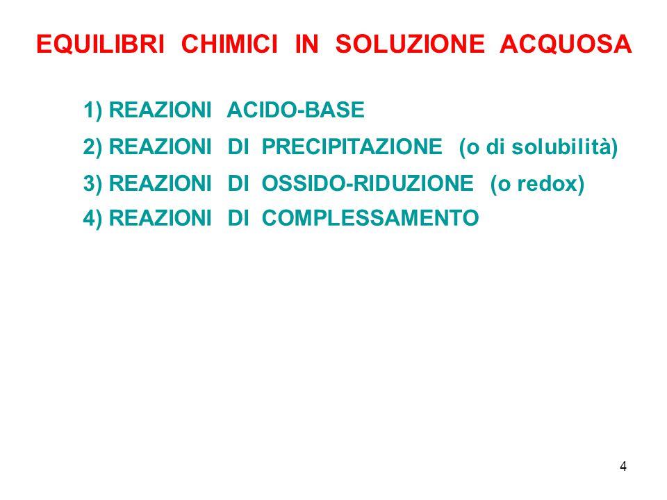 4 EQUILIBRI CHIMICI IN SOLUZIONE ACQUOSA 1) REAZIONI ACIDO-BASE 4) REAZIONI DI COMPLESSAMENTO 2) REAZIONI DI PRECIPITAZIONE (o di solubilità) 3) REAZI