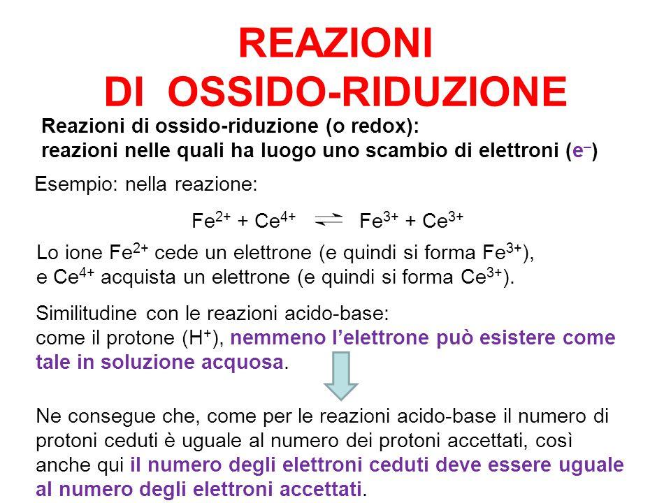 REAZIONI DI OSSIDO-RIDUZIONE Reazioni di ossido-riduzione (o redox): reazioni nelle quali ha luogo uno scambio di elettroni (e – ) Fe 2+ + Ce 4+ Fe 3+