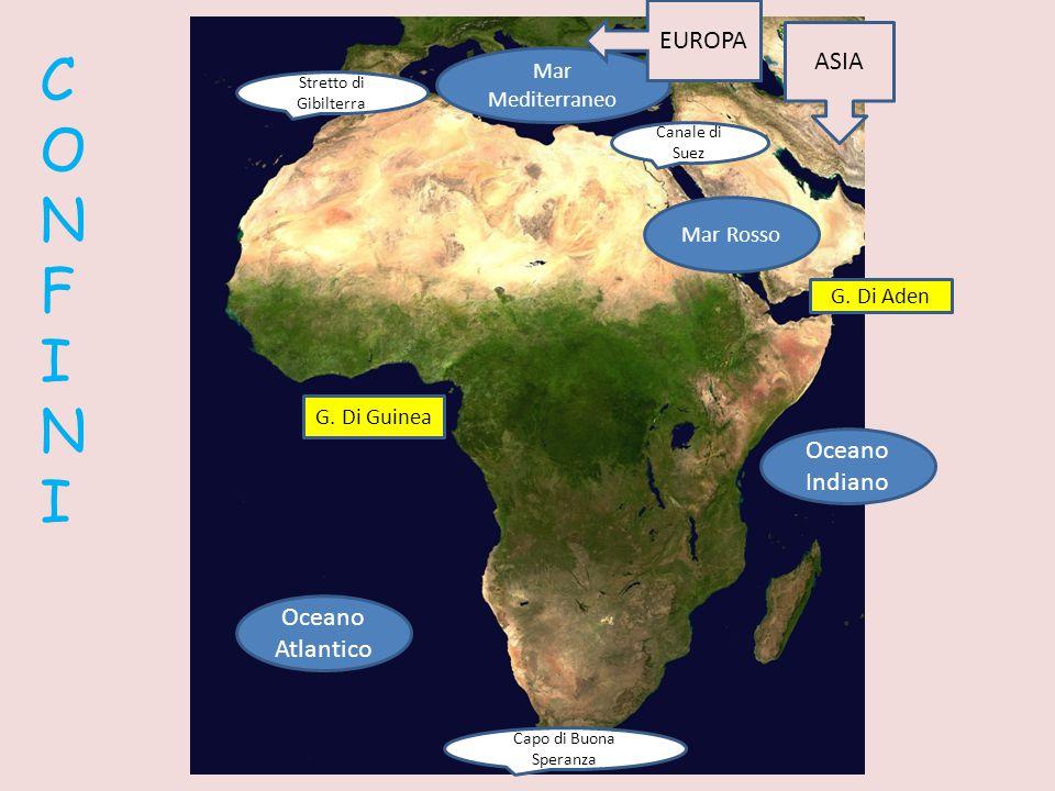 C O N F I N I Oceano Atlantico Oceano Indiano Mar Mediterraneo G. Di Guinea G. Di Aden Stretto di Gibilterra Canale di Suez Capo di Buona Speranza Mar