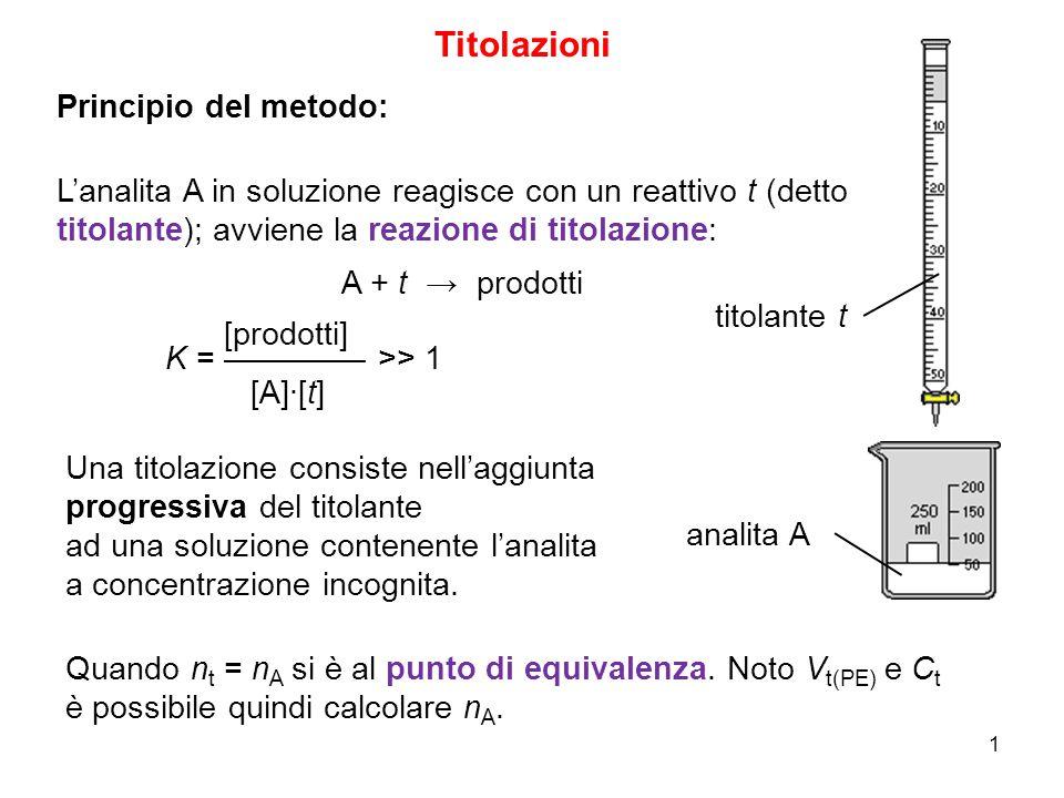1 Titolazioni Principio del metodo: L'analita A in soluzione reagisce con un reattivo t (detto titolante); avviene la reazione di titolazione: A + t →