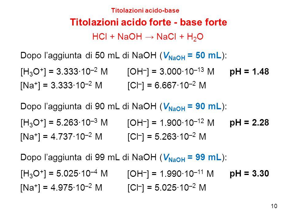 10 Titolazioni acido-base Titolazioni acido forte - base forte Dopo l'aggiunta di 50 mL di NaOH (V NaOH = 50 mL): [H 3 O + ] = 3.333∙10 –2 M [OH – ] =