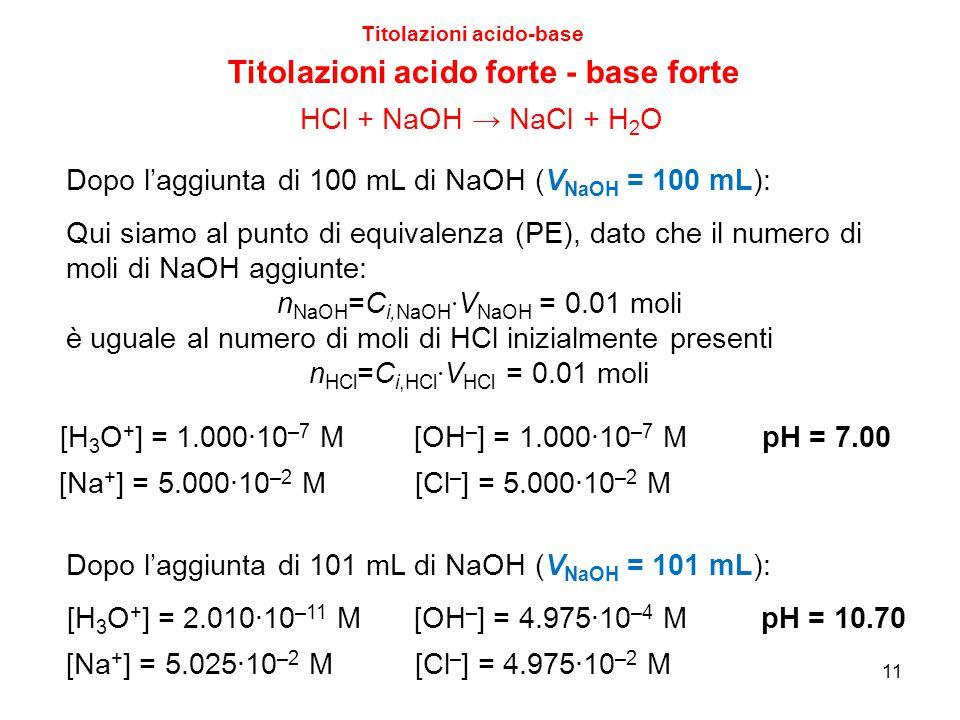 11 Titolazioni acido-base Titolazioni acido forte - base forte Dopo l'aggiunta di 100 mL di NaOH (V NaOH = 100 mL): Qui siamo al punto di equivalenza
