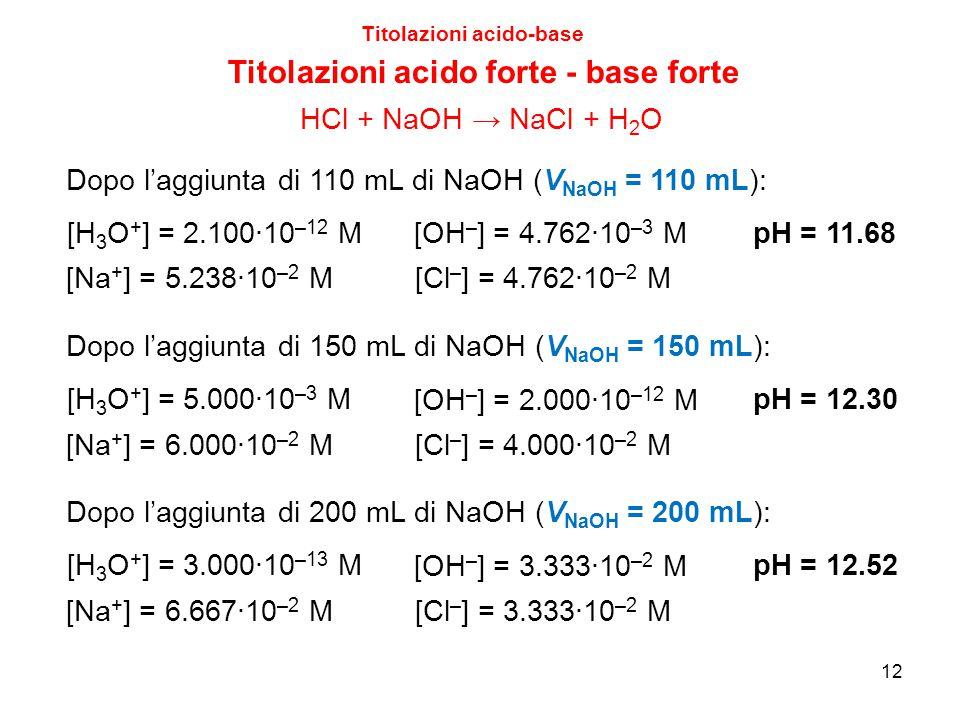 12 Titolazioni acido-base Titolazioni acido forte - base forte Dopo l'aggiunta di 110 mL di NaOH (V NaOH = 110 mL): [H 3 O + ] = 2.100∙10 –12 M [OH –
