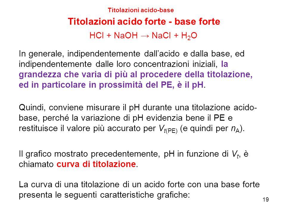 19 Titolazioni acido-base Titolazioni acido forte - base forte In generale, indipendentemente dall'acido e dalla base, ed indipendentemente dalle loro
