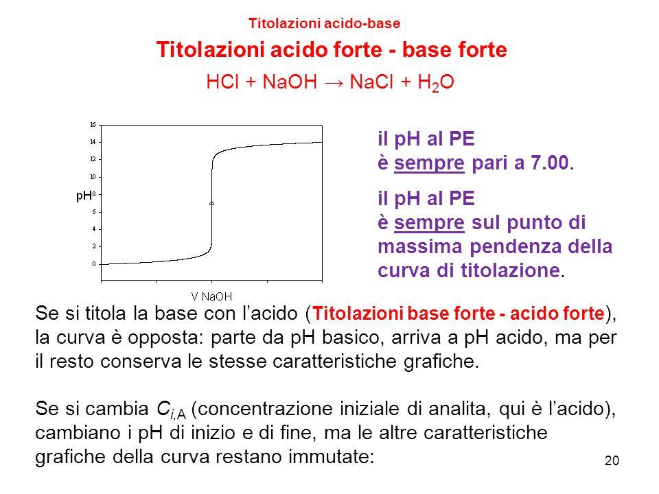 20 Titolazioni acido-base Titolazioni acido forte - base forte il pH al PE è sempre pari a 7.00. il pH al PE è sempre sul punto di massima pendenza de