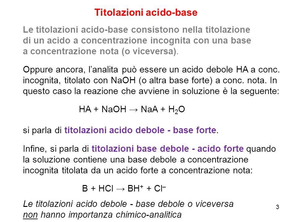 3 Titolazioni acido-base Le titolazioni acido-base consistono nella titolazione di un acido a concentrazione incognita con una base a concentrazione n