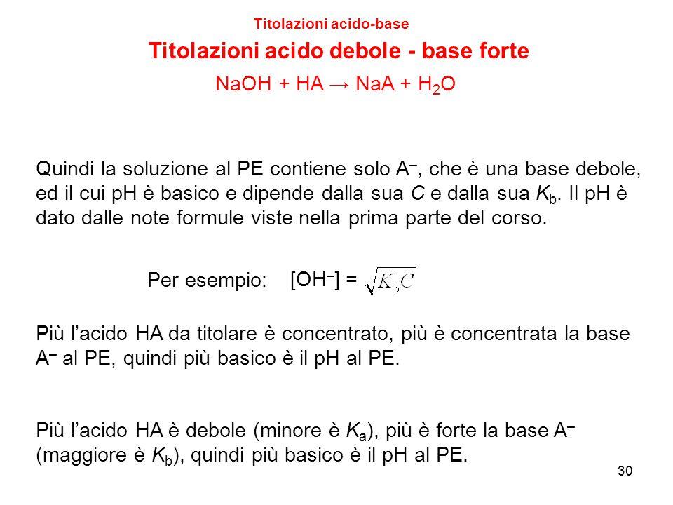 30 Titolazioni acido-base Titolazioni acido debole - base forte Quindi la soluzione al PE contiene solo A –, che è una base debole, ed il cui pH è bas