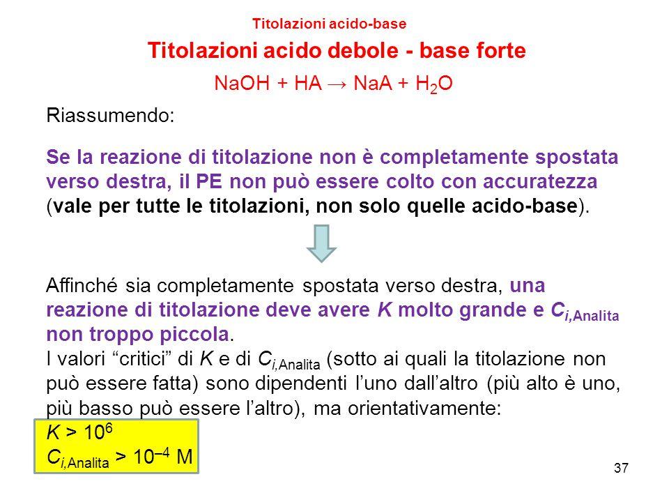 37 Titolazioni acido-base Titolazioni acido debole - base forte Se la reazione di titolazione non è completamente spostata verso destra, il PE non può