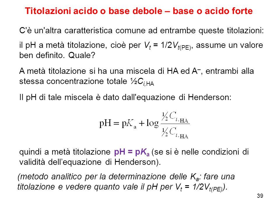 39 C'è un'altra caratteristica comune ad entrambe queste titolazioni: il pH a metà titolazione, cioè per V t = 1/2V t(PE), assume un valore ben defini