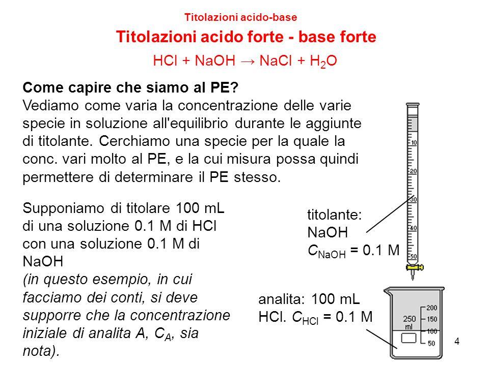 4 Titolazioni acido-base Titolazioni acido forte - base forte Come capire che siamo al PE? Vediamo come varia la concentrazione delle varie specie in