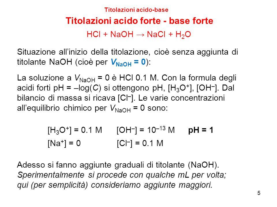 5 Titolazioni acido-base Titolazioni acido forte - base forte Situazione all'inizio della titolazione, cioè senza aggiunta di titolante NaOH (cioè per