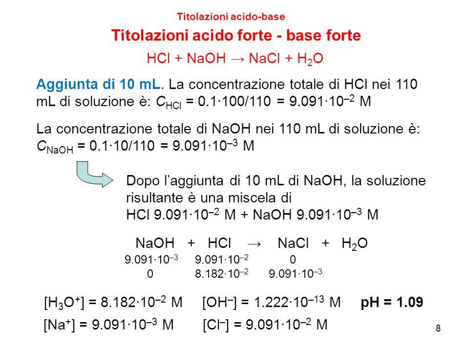 8 Titolazioni acido-base Titolazioni acido forte - base forte Aggiunta di 10 mL. La concentrazione totale di HCl nei 110 mL di soluzione è: C HCl = 0.