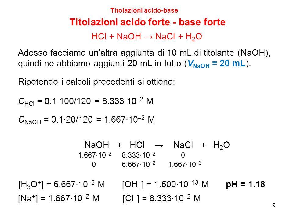 9 Titolazioni acido-base Titolazioni acido forte - base forte Adesso facciamo un'altra aggiunta di 10 mL di titolante (NaOH), quindi ne abbiamo aggiun