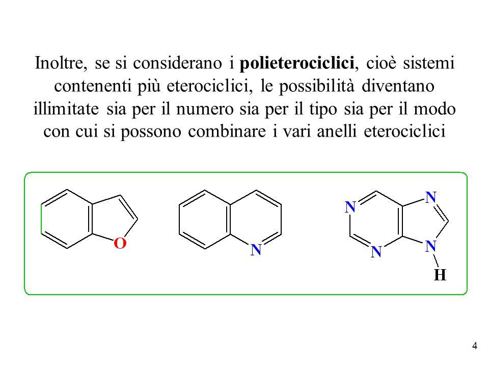 5 I composti eterociclici aromatici possono essere classificati in base al numero di atomi che costituiscono l'anello (es.