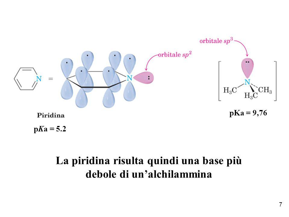 7 pKa = 9,76 pKa = 5.2 La piridina risulta quindi una base più debole di un'alchilammina