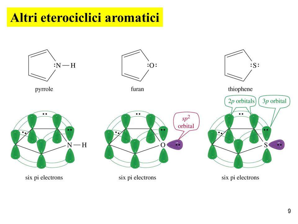 10 Esiste, tuttavia, un'altra classificazione che si basa sulla reattività dei composti eterociclici in relazione alla carenza o eccedenza elettronica del loro anello classica classificazione da chimici organici