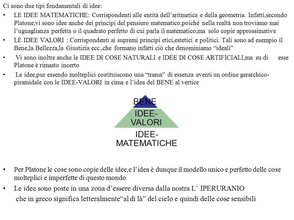 Ci sono due tipi fondamentali di idee: LE IDEE MATEMATICHE: Corrispondenti alle entità dell'aritmetica e della geometria. Infatti,secondo Platone,vi s