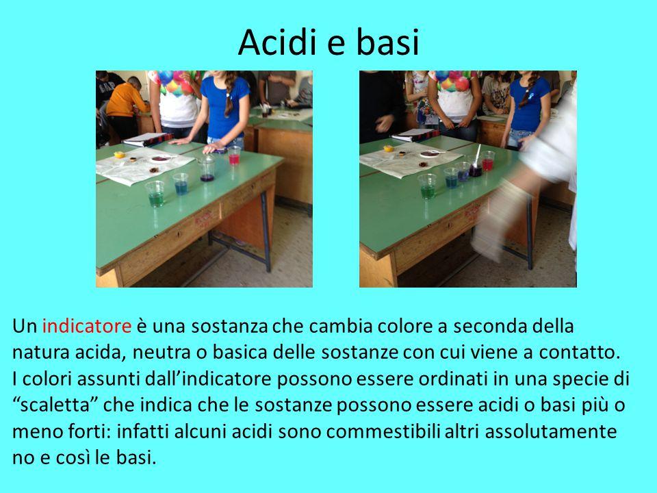 Acidi e basi Un indicatore è una sostanza che cambia colore a seconda della natura acida, neutra o basica delle sostanze con cui viene a contatto. I c