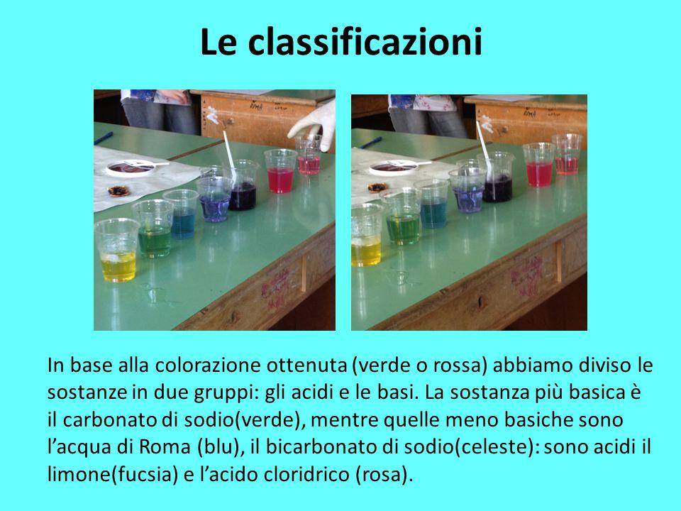 Le classificazioni In base alla colorazione ottenuta (verde o rossa) abbiamo diviso le sostanze in due gruppi: gli acidi e le basi. La sostanza più ba