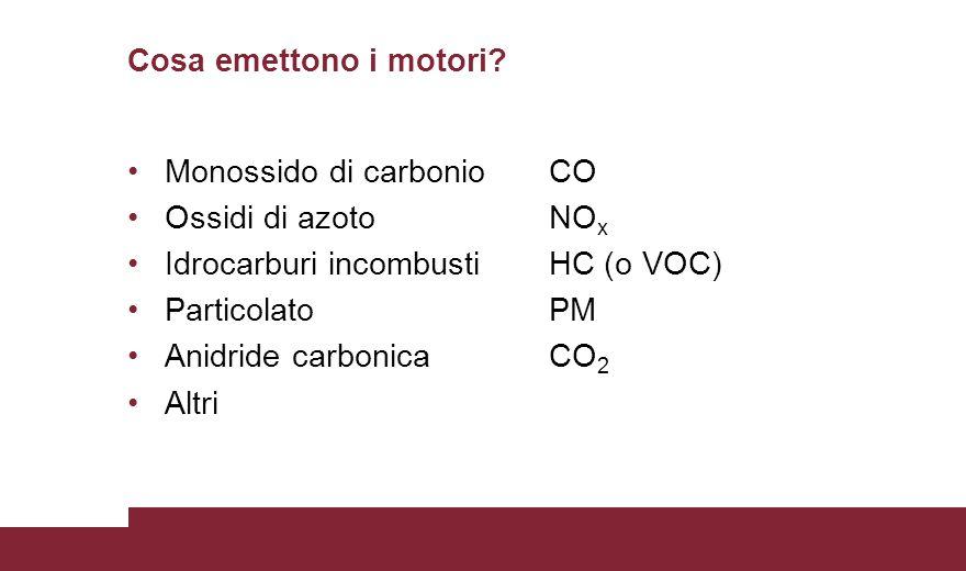 Monossido di carbonioCO Ossidi di azotoNO x Idrocarburi incombustiHC (o VOC) ParticolatoPM Anidride carbonicaCO 2 Altri Cosa emettono i motori