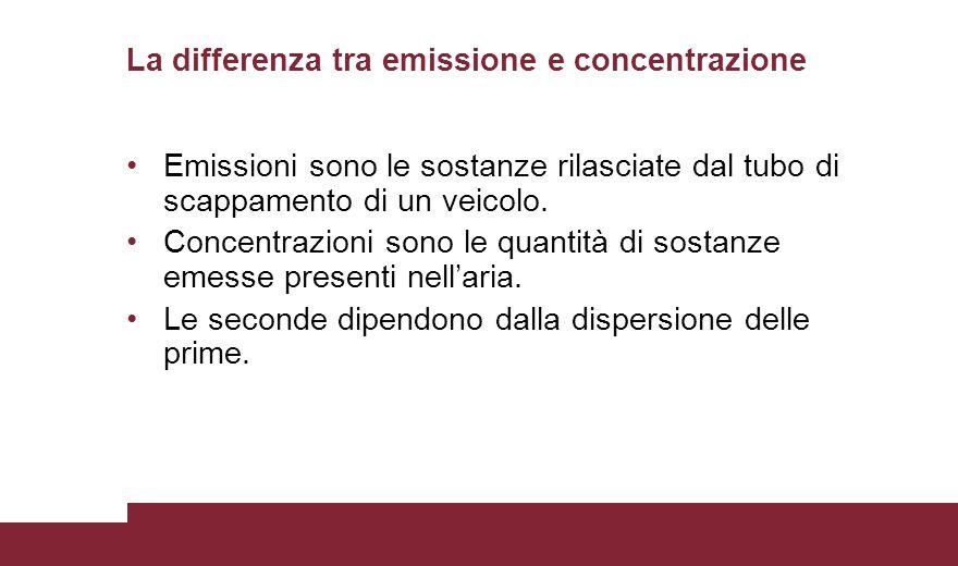 Emissioni sono le sostanze rilasciate dal tubo di scappamento di un veicolo.