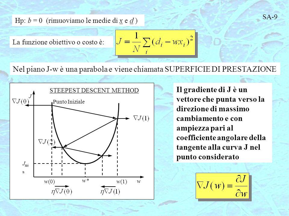 STEEPEST DESCENT METHOD Punto Iniziale J J mi n w(0) w* w(1) w Hp: b = 0 (rimuoviamo le medie di x e d ) La funzione obiettivo o costo è: Nel piano J-w è una parabola e viene chiamata SUPERFICIE DI PRESTAZIONE Il gradiente di J è un vettore che punta verso la direzione di massimo cambiamento e con ampiezza pari al coefficiente angolare della tangente alla curva J nel punto considerato SA-9
