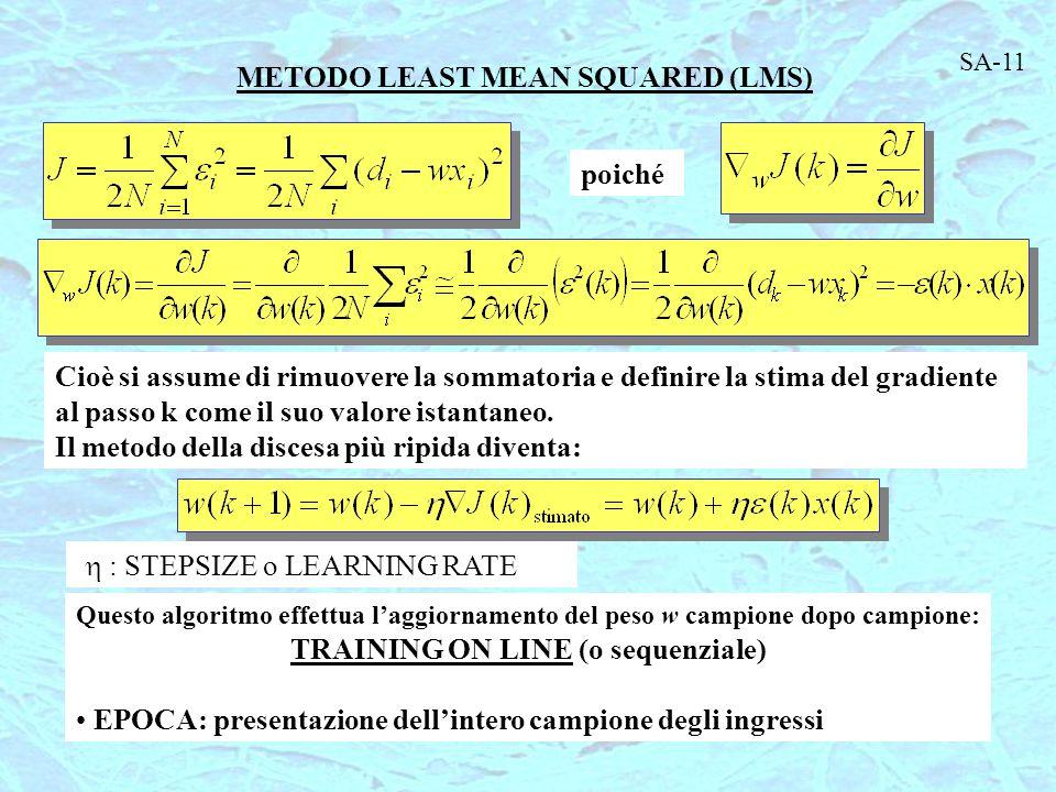 METODO LEAST MEAN SQUARED (LMS) poiché Cioè si assume di rimuovere la sommatoria e definire la stima del gradiente al passo k come il suo valore istantaneo.