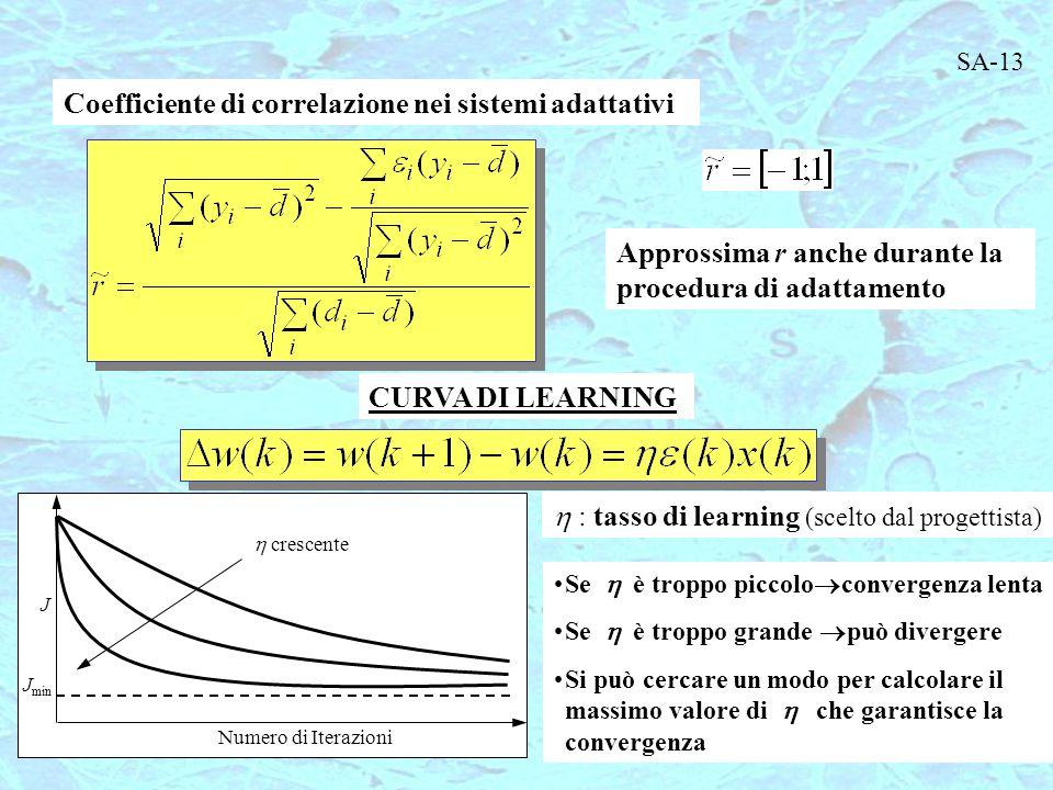 Coefficiente di correlazione nei sistemi adattativi Approssima r anche durante la procedura di adattamento CURVA DI LEARNING  : tasso di learning (scelto dal progettista) Se  è troppo piccolo  convergenza lenta Se  è troppo grande  può divergere Si può cercare un modo per calcolare il massimo valore di  che garantisce la convergenza SA-13 Numero di Iterazioni J min J  crescente