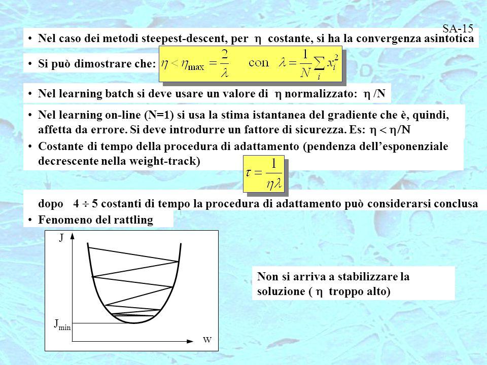 Fenomeno del rattling Non si arriva a stabilizzare la soluzione (  troppo alto) Nel caso dei metodi steepest-descent, per  costante, si ha la convergenza asintotica Si può dimostrare che: Nel learning batch si deve usare un valore di  normalizzato:  /N Nel learning on-line (N=1) si usa la stima istantanea del gradiente che è, quindi, affetta da errore.