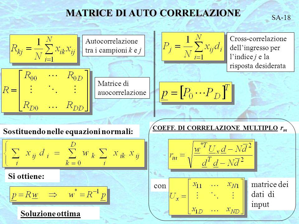 MATRICE DI AUTO CORRELAZIONE Autocorrelazione tra i campioni k e j Matrice di auocorrelazione Cross-correlazione dell'ingresso per l'indice j e la risposta desiderata Sostituendo nelle equazioni normali: Si ottiene: Soluzione ottima COEFF.