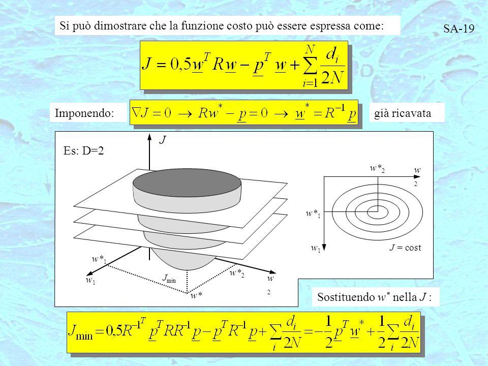 Si può dimostrare che la funzione costo può essere espressa come: Imponendo:già ricavata Sostituendo w * nella J : SA-19 Es: D=2 w2w2 w* 2 w* J min w* 1 w1w1 J = cost w2w2 w1w1 w* 1 w* 2 J