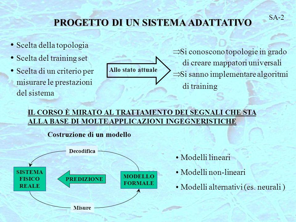 PROGETTO DI UN SISTEMA ADATTATIVO Scelta della topologia Scelta del training set Scelta di un criterio per misurare le prestazioni del sistema  Si conoscono topologie in grado di creare mappatori universali  Si sanno implementare algoritmi di training Allo stato attuale IL CORSO È MIRATO AL TRATTAMENTO DEI SEGNALI CHE STA ALLA BASE DI MOLTE APPLICAZIONI INGEGNERISTICHE Modelli lineari Modelli non-lineari Modelli alternativi (es.