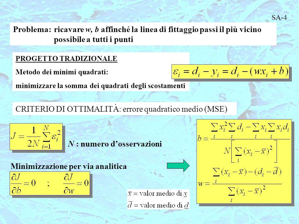 Problema: ricavare w, b affinché la linea di fittaggio passi il più vicino possibile a tutti i punti PROGETTO TRADIZIONALE Metodo dei minimi quadrati: minimizzare la somma dei quadrati degli scostamenti CRITERIO DI OTTIMALITÀ: errore quadratico medio (MSE) N : numero d'osservazioni Minimizzazione per via analitica SA-4