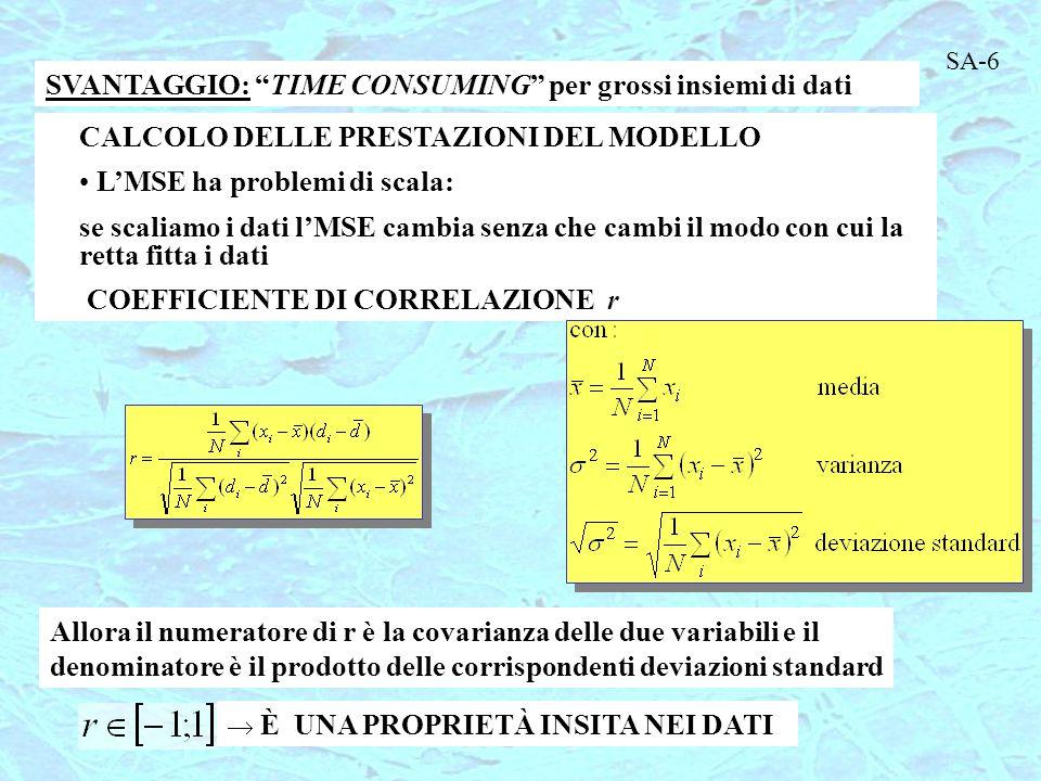 SVANTAGGIO: TIME CONSUMING per grossi insiemi di dati CALCOLO DELLE PRESTAZIONI DEL MODELLO L'MSE ha problemi di scala: se scaliamo i dati l'MSE cambia senza che cambi il modo con cui la retta fitta i dati COEFFICIENTE DI CORRELAZIONE r Allora il numeratore di r è la covarianza delle due variabili e il denominatore è il prodotto delle corrispondenti deviazioni standard  È UNA PROPRIETÀ INSITA NEI DATI SA-6