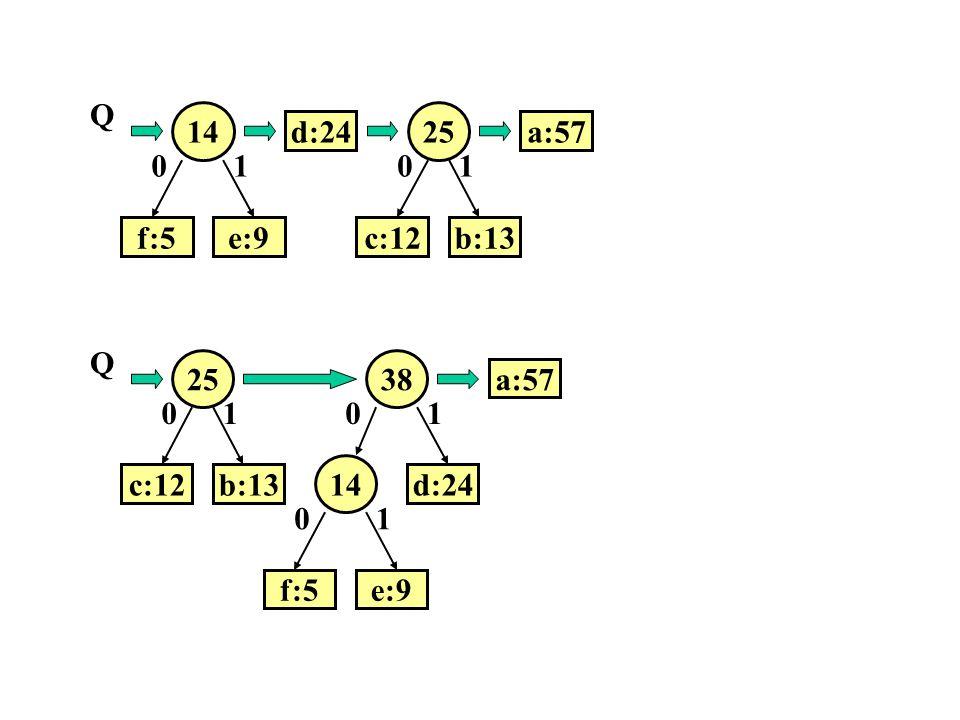 a:57 25 b:13c:12 01 38 14 d:24 f:5e:9 0 0 1 1 Q a:57 25 b:13c:12 01 14 d:24 f:5e:9 01 Q
