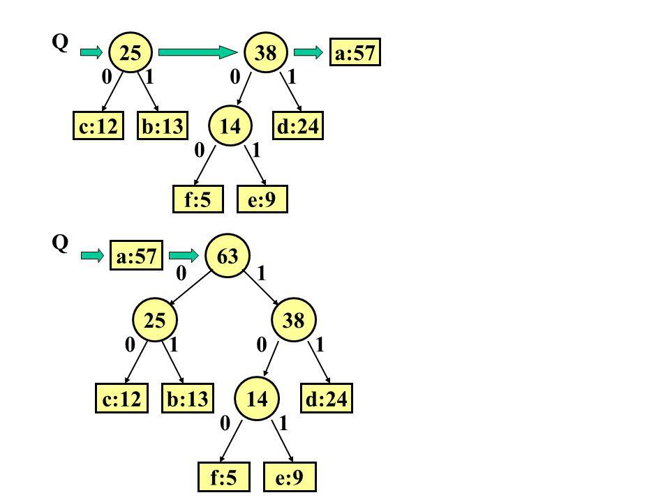 a:57 25 b:13c:12 01 38 14 d:24 f:5e:9 0 0 1 1 Q 63 a:57 2538 14 b:13c:12d:24 f:5e:9 0 00 0 1 11 1 Q