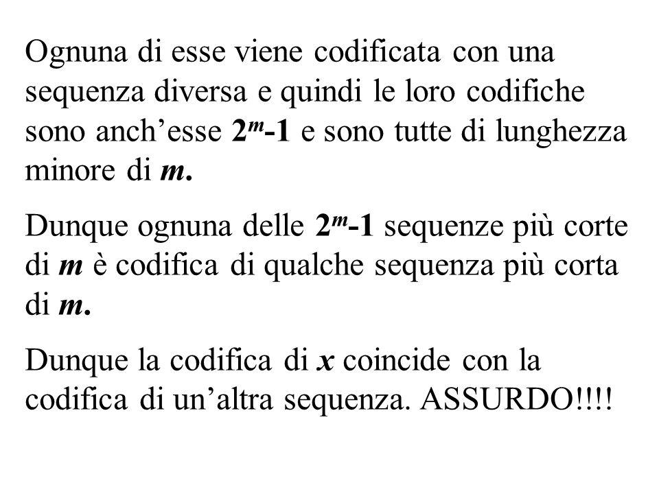 Ognuna di esse viene codificata con una sequenza diversa e quindi le loro codifiche sono anch'esse 2 m -1 e sono tutte di lunghezza minore di m. Dunqu